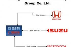 Asztaltenisz szponzor a Guangzhou Automobile Group